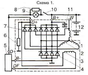 Рис. 2. Схемы генераторных установок.  1 - генератор; 2 - обмотка статора генератора; 3 - обмотка возбуждения...