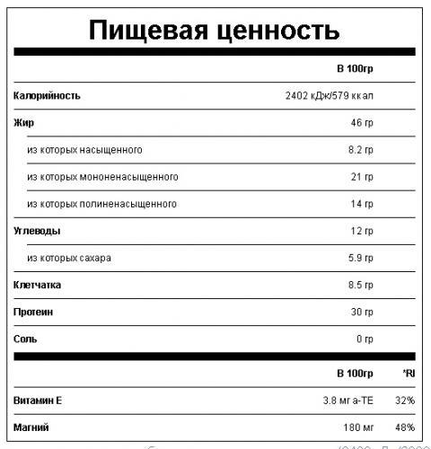 арахисовая_паста_пищ_ценность.jpg