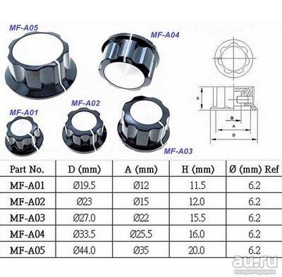 ruchka-dlya-potentsiometra-mf-a01-3.jpg