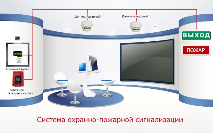 Схема видеонаблюдение на дачу через интернет