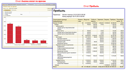 Анализ оплат по врачам.png