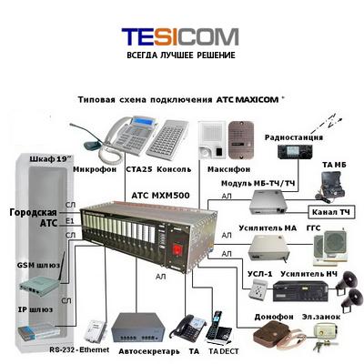 типовая схема подключения tesicom.jpg