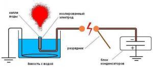 Прежде всего, электрические измерения показали, что шаровая молния - это, действительно, автономное образование...