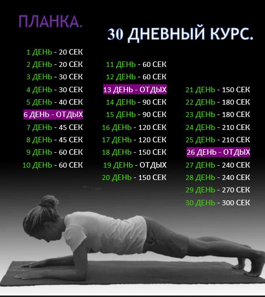 Упражнение Планка Для Похудения 30 Дней.