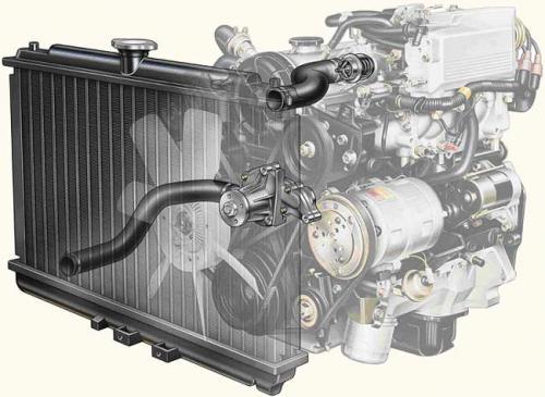 Система охлаждения двигателя внутреннего сгорания