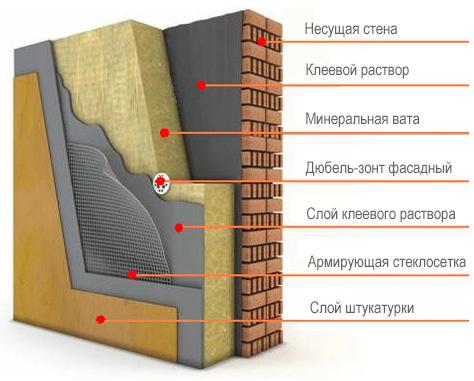 teploizolyaciya-fasada.jpg