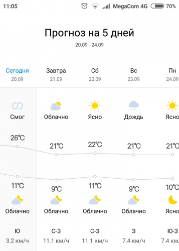 Screenshot_2018-09-20-11-05-45-669_com.miui.weather2.png