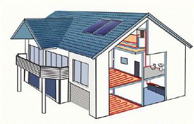 Итак, что надо для того чтобы работала система управления теплоснабжением дома.  Приборы, которые должны быть...