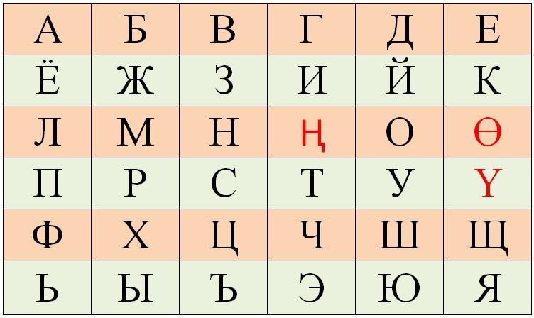 Статические логопедические упражнения раскраска пряжа