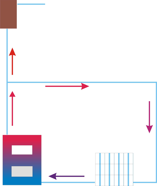 схема отопления дома с естественной цирку