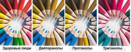 vidy_daltonizma__ru_.jpg
