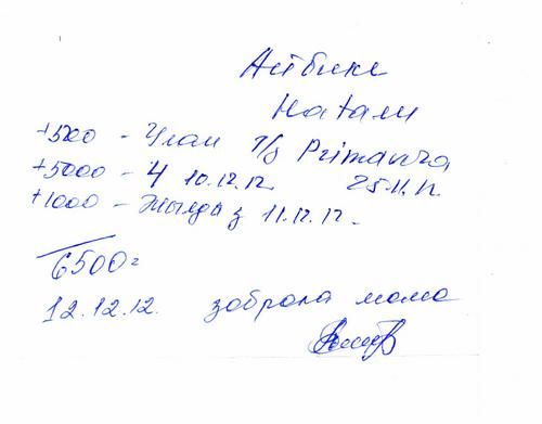 Айбике_выдача_12.12.12..jpg