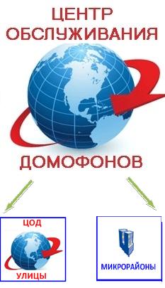 ЦСД к новости 06.12.2017.png